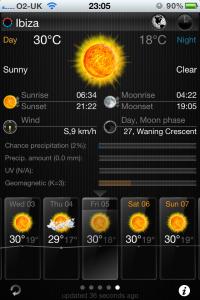 イビサの天気予報